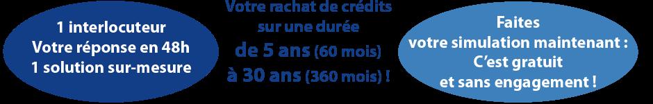 Rachat de crédits hypothécaire Andrézieux-Bouthéon