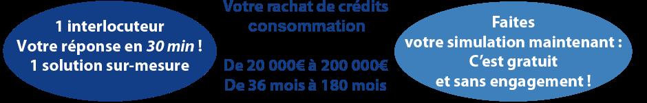Avantages financiers GOLD: 1 contact, réponse personnalisée dans les 48 heures, achat de crédit à la consommation de 20 000 € à 200 000 €