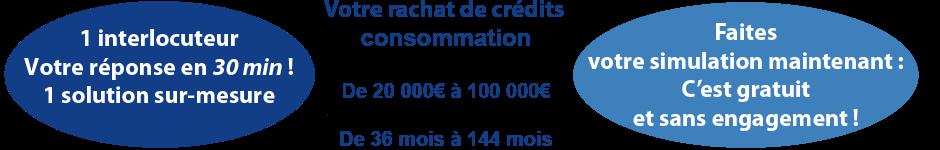 Rachat de crédits profession libérale Gap Hautes Alpes