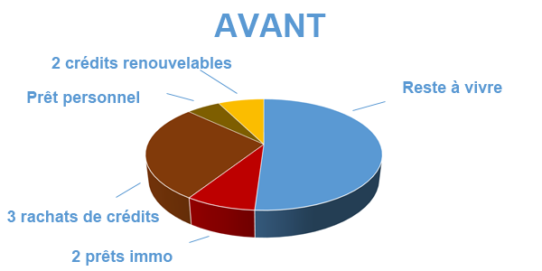 credit immobilier infirmiere liberale